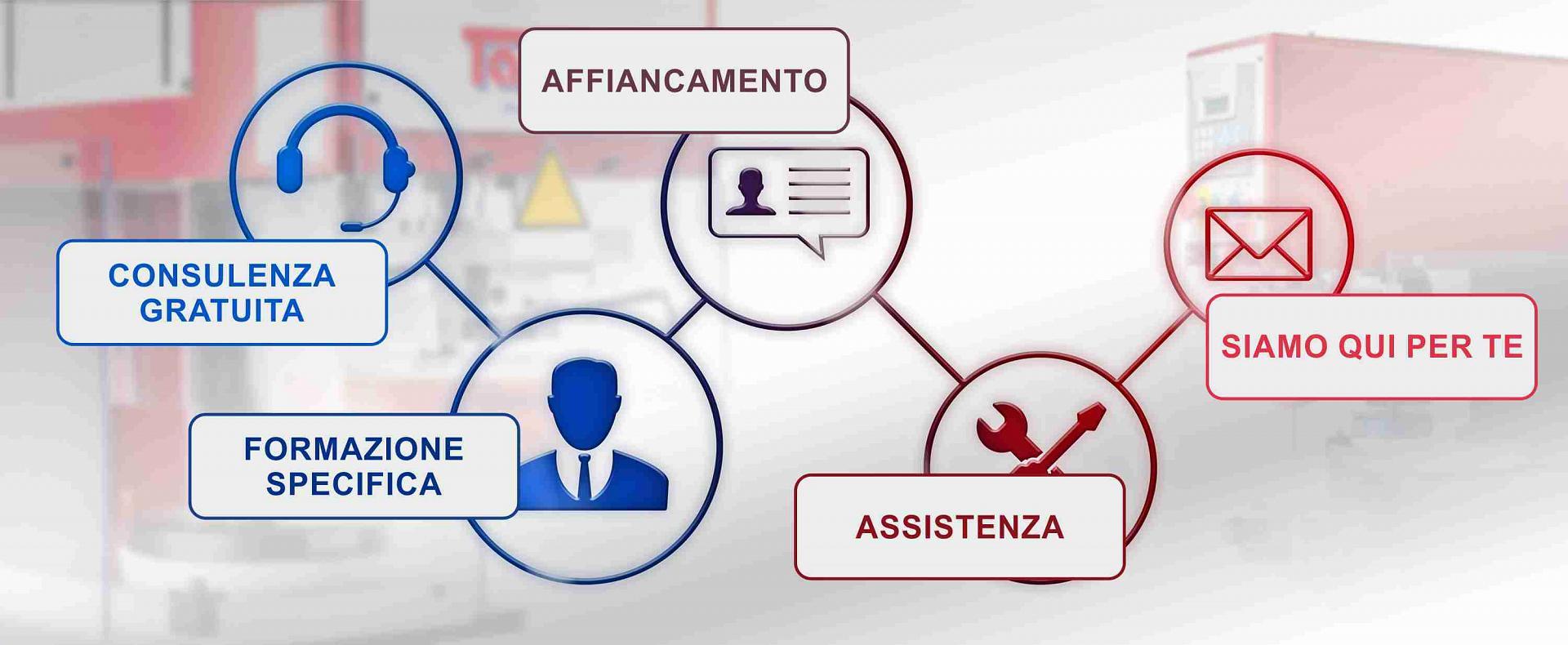 Il partner italiano per la tampografia